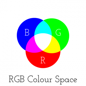 RGB colour space simple graphic